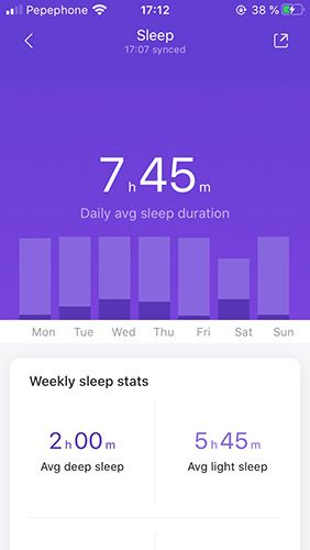 My average sleeping time in a week